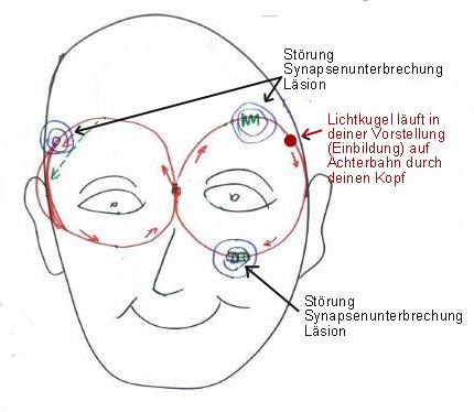 34-P1060889-Gehirngeometrien-1b